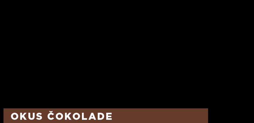 Fortis Cokolada